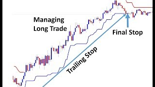 How to use  Average True Range (ATR) in a Trading Strategy