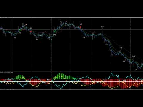 A simple forex swing trading strategy System Signal Scalping