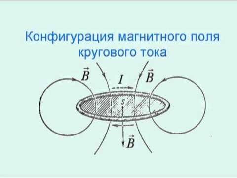 Резонатор — Википедия