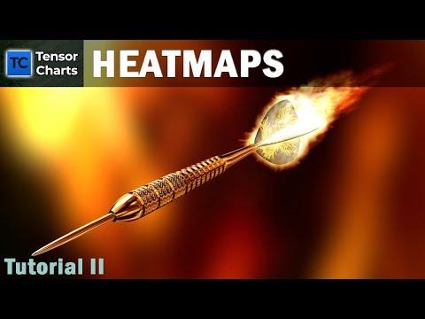 tensor-charts-heatmaps-|-crypto-trading-tutorial-|-crypto-wizards