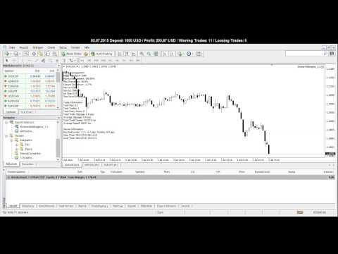 Forex Arbitrage EA - 03.07.15 - Profit + 20%