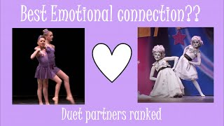 Duet partners RANKED based on emotional connection//Dance Moms