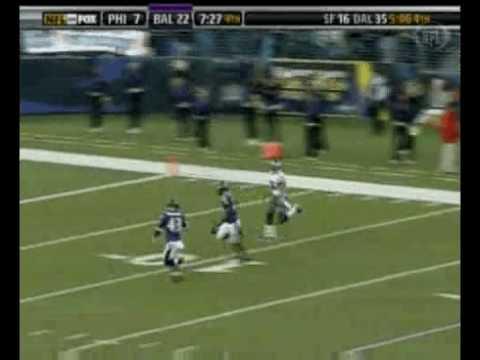 Ravens Defense 08