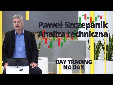 Paweł Szczepanik przedstawia: DAY TRADING NA DAX   Analiza techniczna