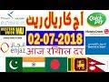 Saudi mein Aaj Ka Riyal Rate - 02 July 2018 in Hindi/Urdu | INDIA,Pakistan,Bangladesh,Nepal |