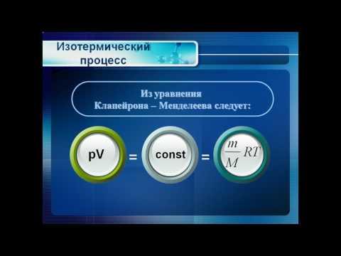 видео: Презентация Изопроцессы в газах