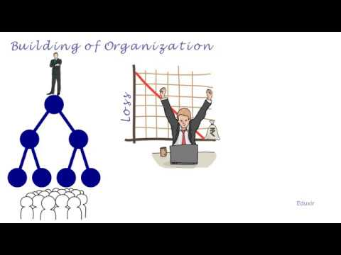 Entrepreneurial Functions of An Entrepreneur