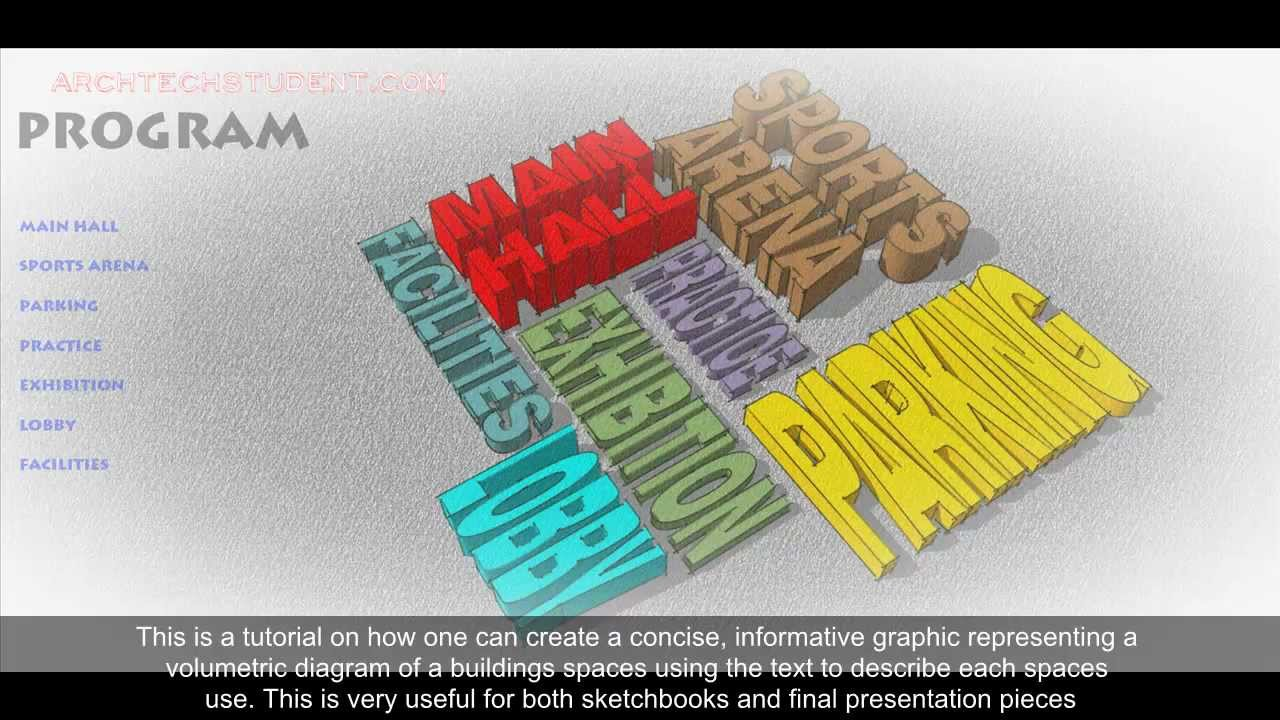 Sketchup: 3D text Tool to create Volumetric Diagrams of