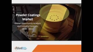The powder coating industry is growing & attracting more opportunities