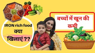 Iron Deficiency in Kids | Symptoms and Prevention Tips | Tanvi Diaries