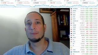 Punto Nueve - Noticias Forex del 16 de Julio 2019