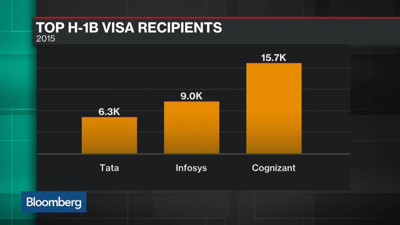 Infosys to hire 10 000 workers amid visa crackdown