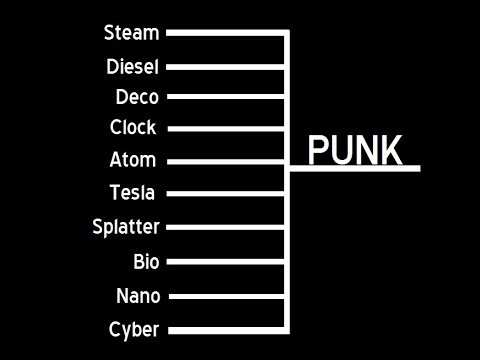 Subgenres of the punk!
