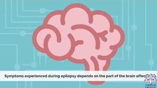 Sleep and Epilepsy (Wellness Institute Whiteboard Video Series).