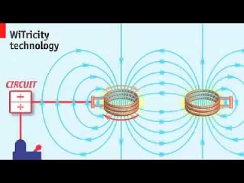 How Wireless Energy Transfer Works