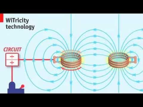 How Wireless Energy Transfer Works