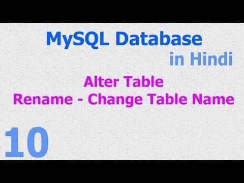 Mysql Hindi Database Tutorial