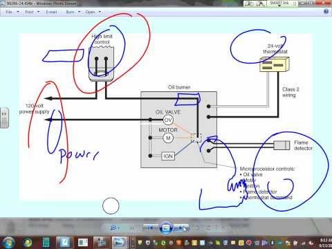 Gas & Oil Central Heating System Ch#24 09 13 13