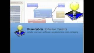 Best linux software part 3