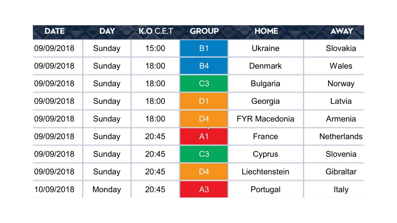 Uefa Nations League Fixtures For The Uefa Nations League Uefa Matches Teams Draws Youtube