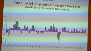 147^ Indagine Congiunturale sull'Industria Metalmeccanica - 25 Settembre 2018