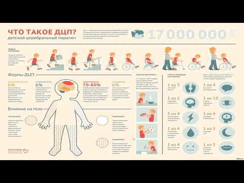 Организация работы с детьми ОВЗ с диагнозом ДЦП и умственной отсталостью