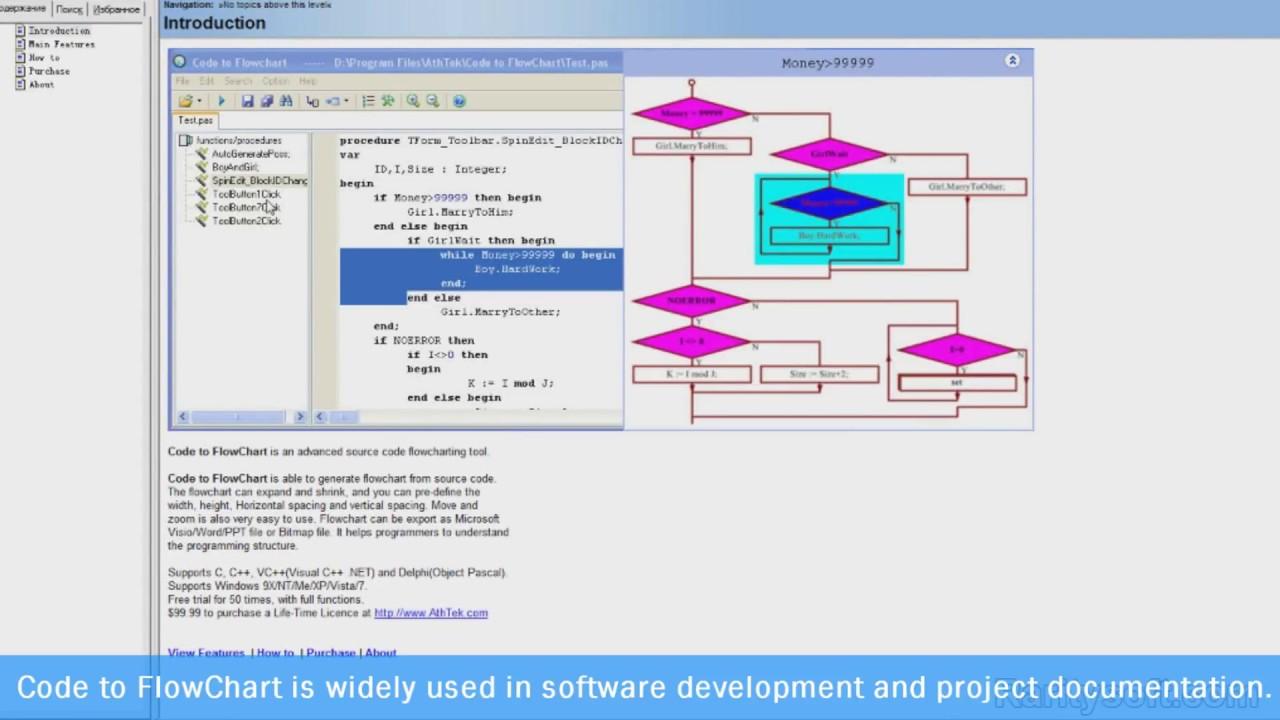 Auto Convert Source Code To Elegant Flowchart Athtek Code To