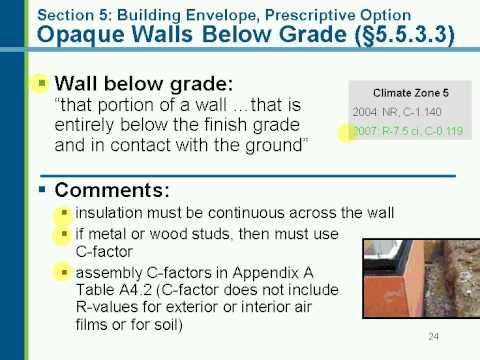Standard 90.1-2007 -- Building Envelope Requirements