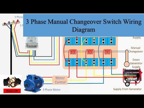 3 Phase Manual Changeover Switch Wiring Diagram| Changeover| By Tech  Bondhon - YouTubeYouTube