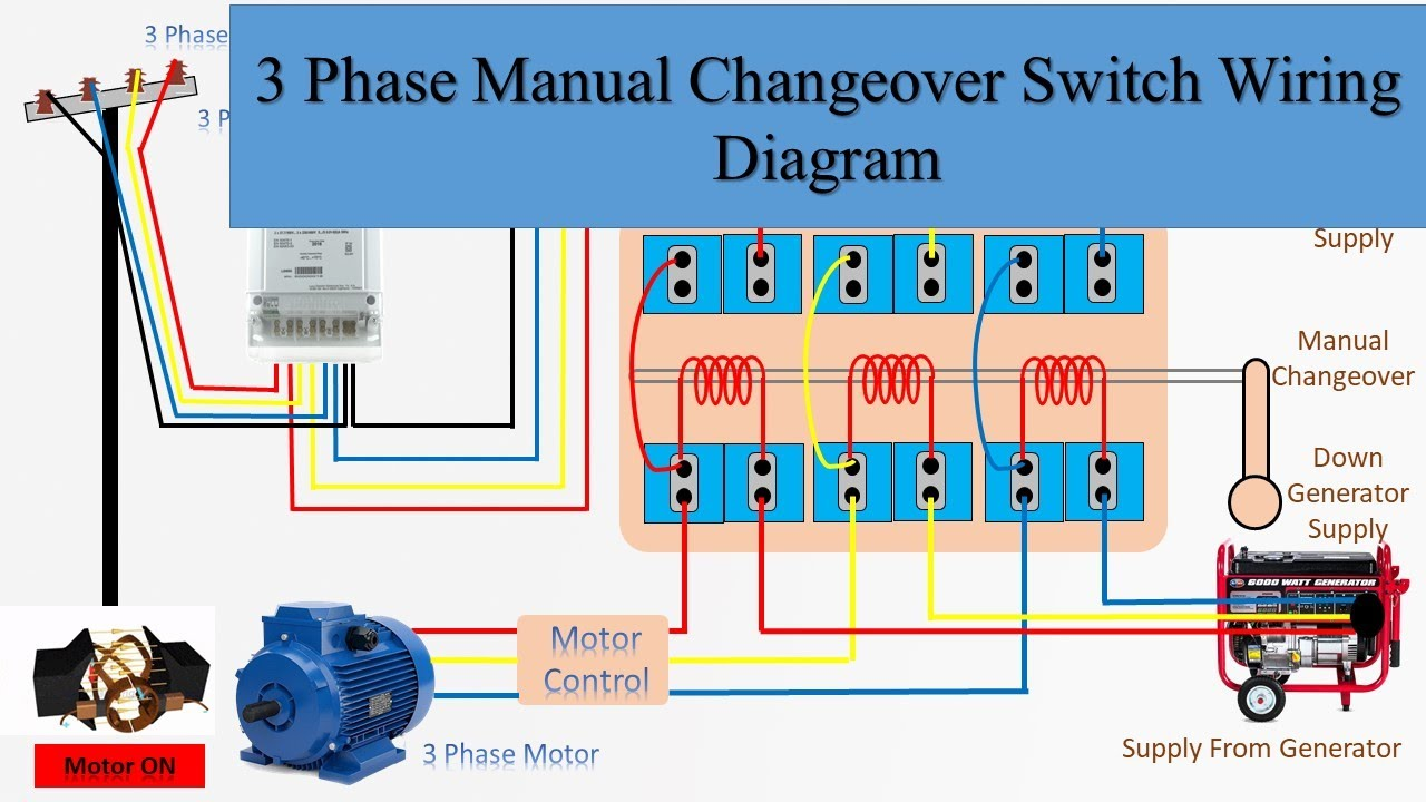 Single Phase Manual Transfer Switch Wiring Diagram