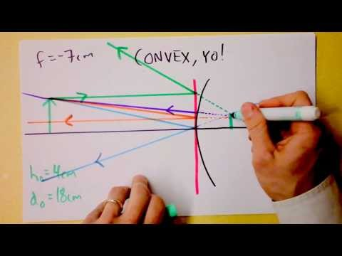 Convex Mirrors Worked Example   Ray Tracing 3 of 5   Geometric Optics   Doc Physics