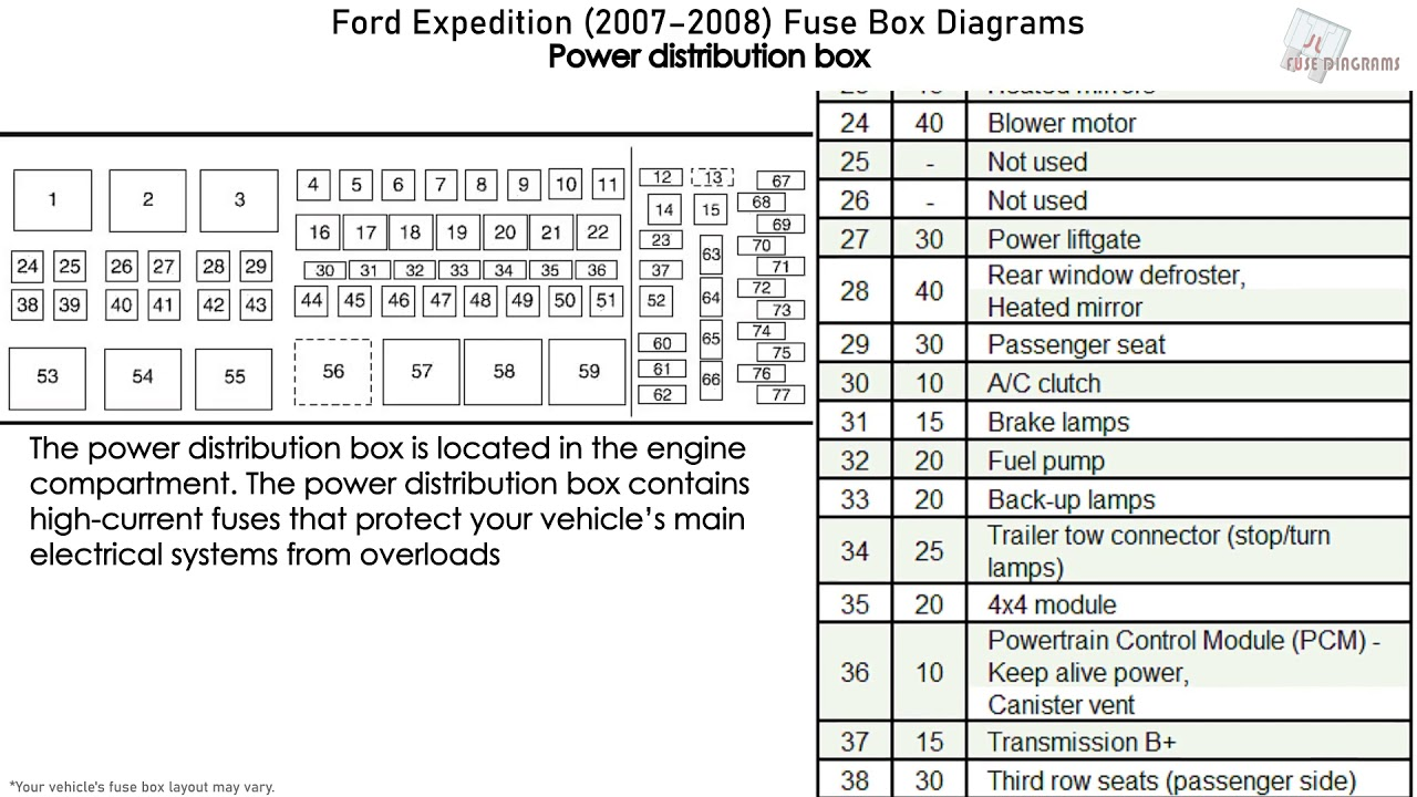 Ford Expedition  2007-2008  Fuse Box Diagrams