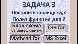 Задача3 Бл-сх с предусл, Прогр С++ for, Mathcad for, EXCEL Таблица x,y,Z Польз функция