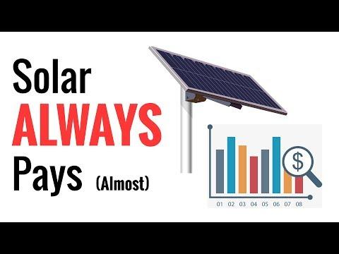 Solar Always Pays (Almost) - Detailed Math Analysis