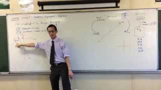 Linear Graph Review: Sketching