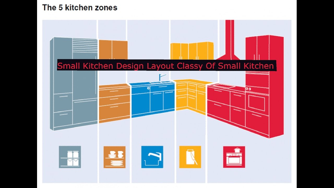 Small Kitchen Design Layout Classy Of Small Kitchen Design - Small parallel kitchen design