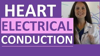 Electrical Conduction System of the Heart Cardiac | SA Node, AV Node, Bundle of His thumbnail
