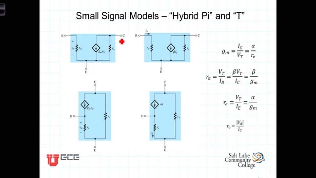 hybrid pi ce transistor model Try to play with it in the transistor's model to see the influence on phase shift between base voltage and collector current  hybrid-pi model parameter determination.