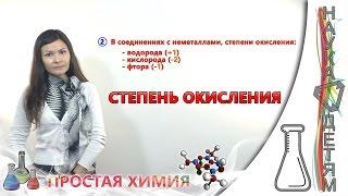 Степень окисления/Oxidation degree