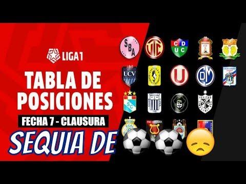 😍 RESUMEN y TABLA DE POSICIONES  ▶▶ Fecha 7 ⚽ Torneo Clausura 2019 🏆 Liga 1