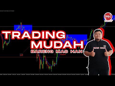 trading-mudah-mengunakan-moving-average