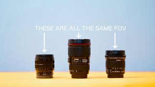 Gear Minimalism & Leaving Canon, How Much is the EOD R5!?