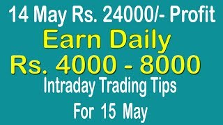 Intraday Trading Tips for 15 May 2019 | intraday trading strategies | Free Intraday Tips