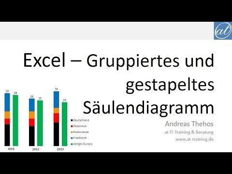 Excel # 430 - Gruppiertes und zugleich gestapeltes Säulendiagramm ...