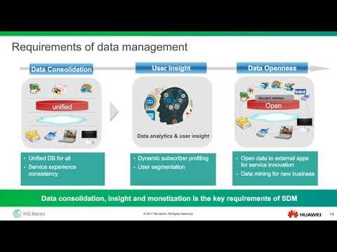 Best Practices in Subscriber Data Management