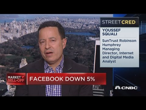 Is Facebook a buy or a big risk?