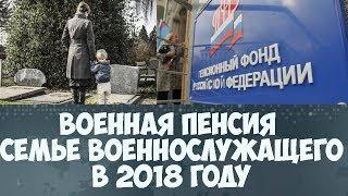 видео ИНФОРМАЦИЯ О ГАРАНТИИ