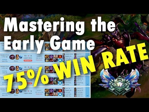 HOW TO 75% WIN RATE SHACO - Mastering the Early Game Guide Patch 7.16 - AGGRESSION!