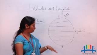 Latitudes & Longitudes (Geography- class 7,8,9, 10)