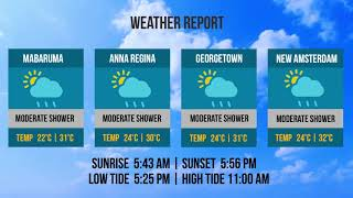 Bridge and Weather Reports | Wednesday, September 12, 2018